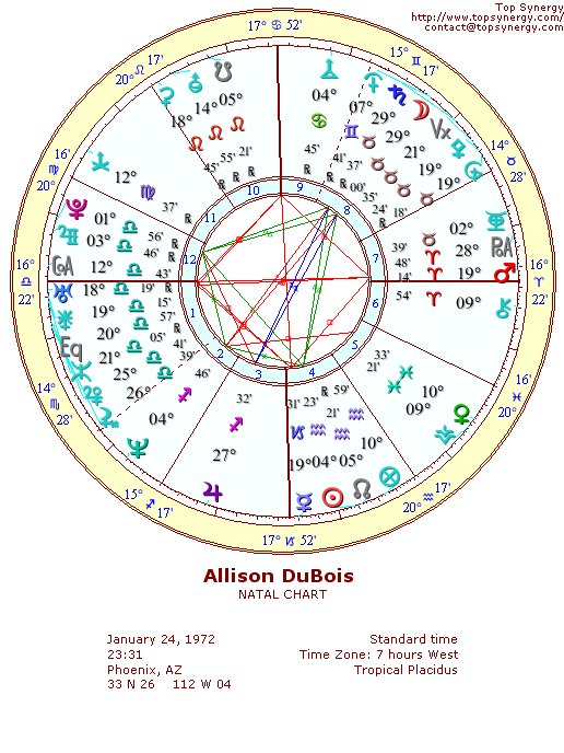 Allison DuBois natal wheel chart