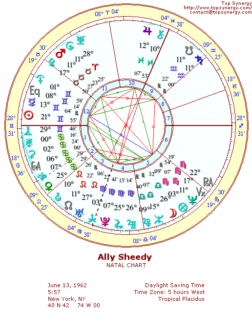 Ally Sheedy natal wheel chart