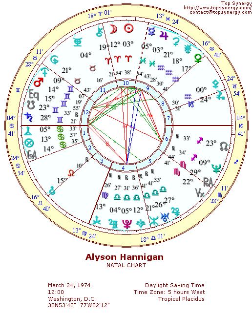 Alyson Hannigan natal chart