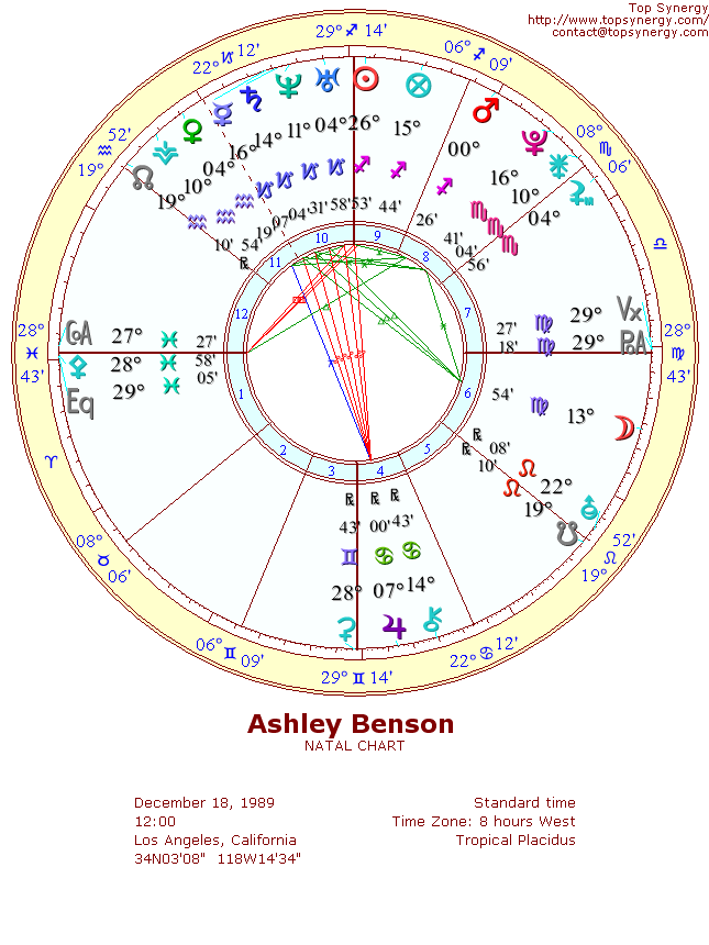 Ashley Benson natal wheel chart