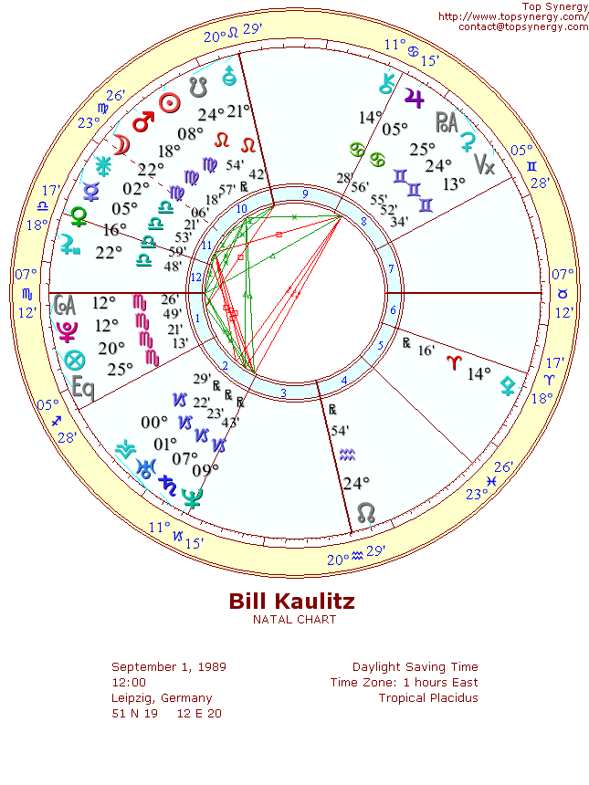 Bill Kaulitz natal wheel chart