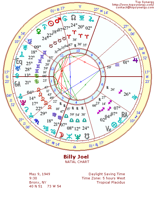 Billy Joel natal wheel chart