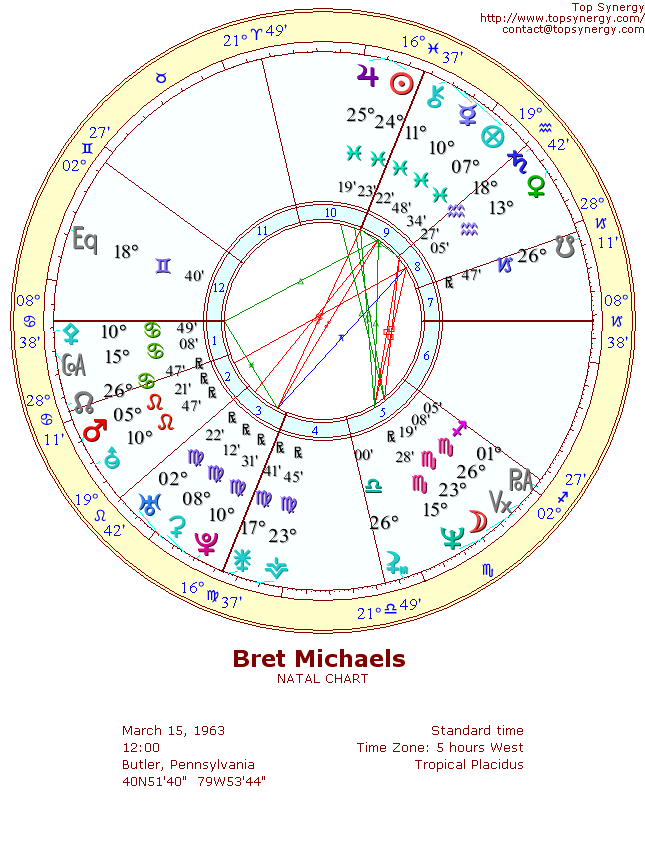 Bret Michaels natal wheel chart