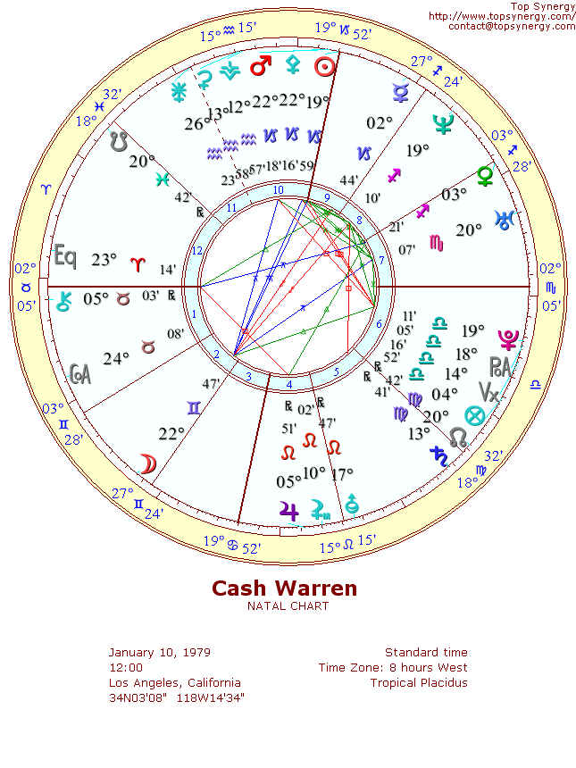 Cash Warren natal wheel chart