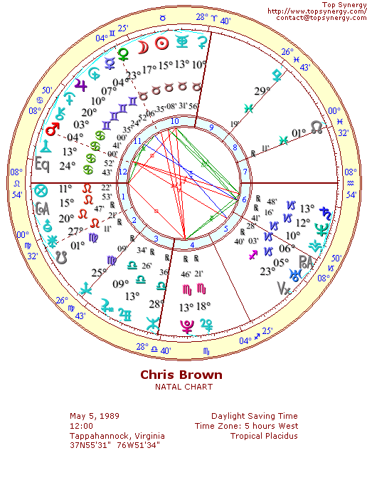 Chris Brown Birthday And Astrological Chart