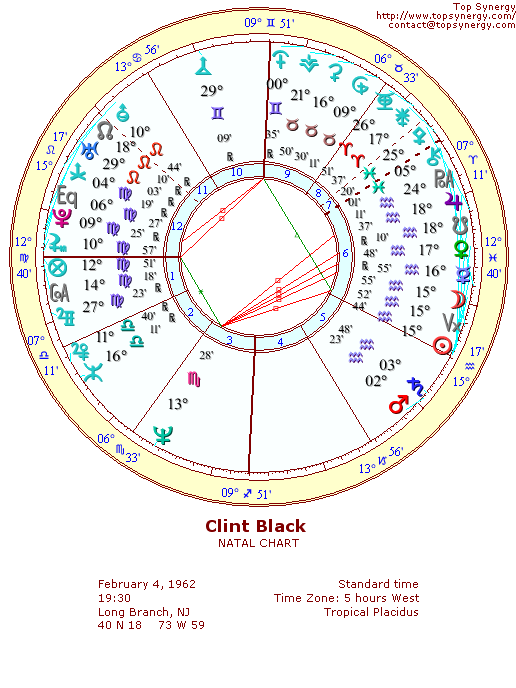 Clint Black natal wheel chart