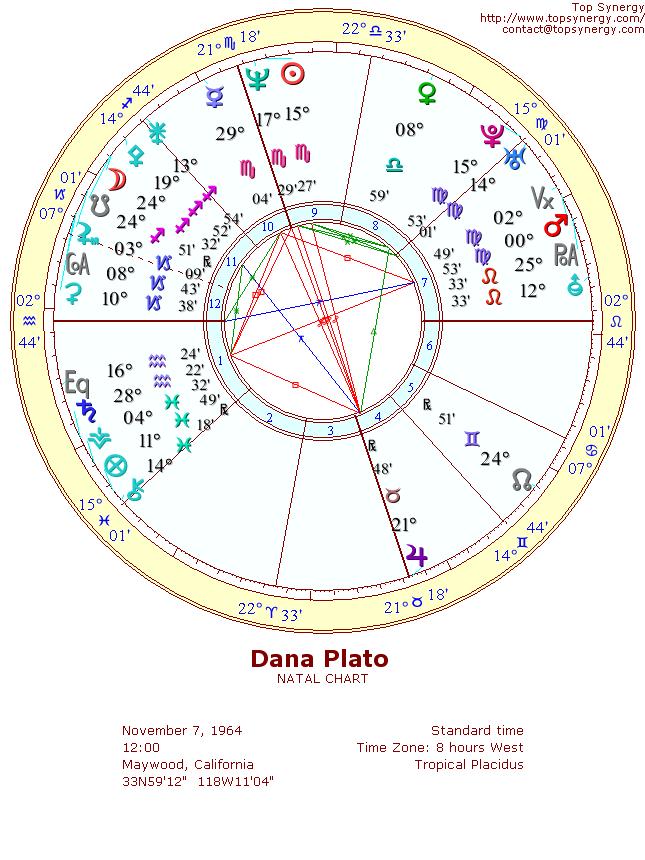 Dana Plato birth chart