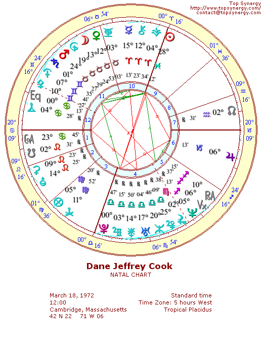 Dane Cook natal wheel chart