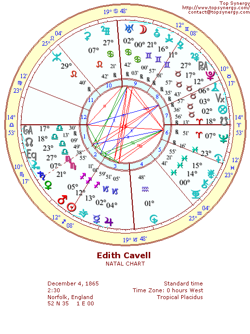 Edith Cavell natal wheel chart