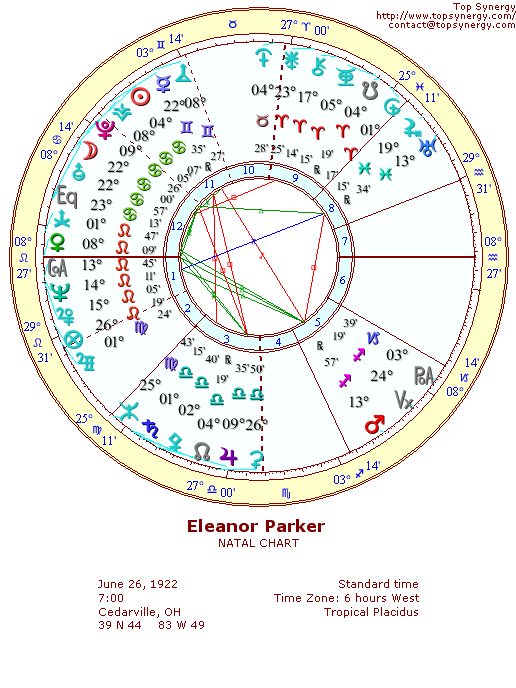 Eleanor Parker natal wheel chart