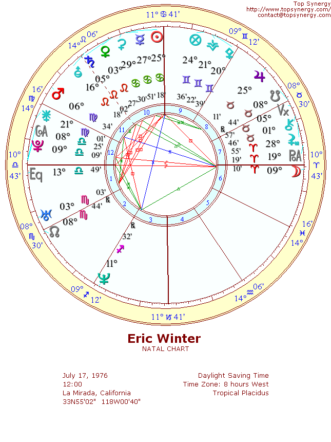 Eric Winter natal wheel chart