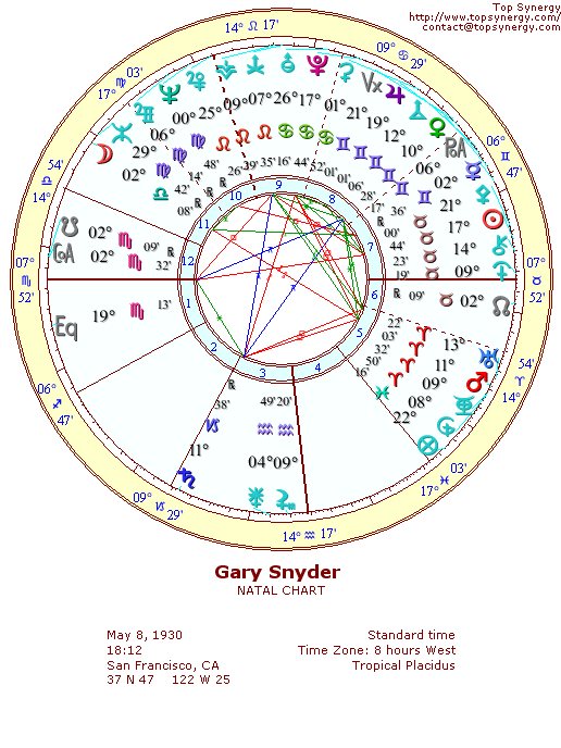 Gary Snyder natal wheel chart