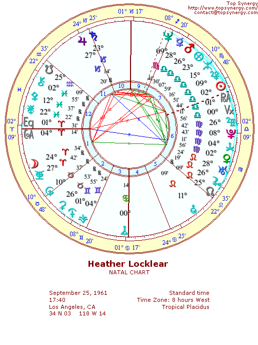 Heather Locklear natal wheel chart