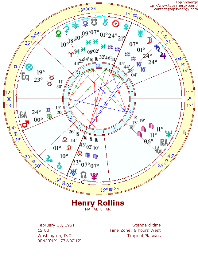 Henry Rollins natal wheel chart