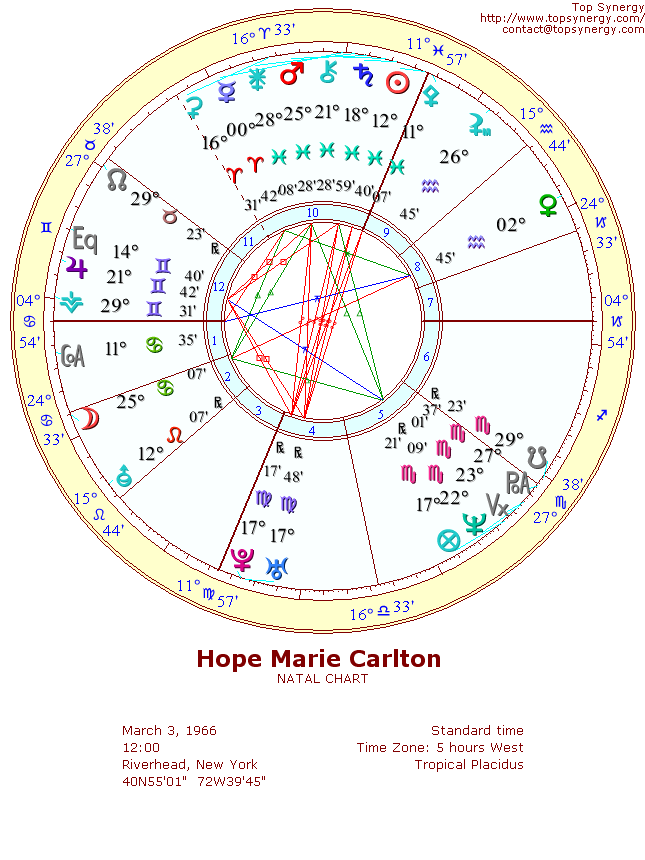 Hope Marie Carlton natal wheel chart