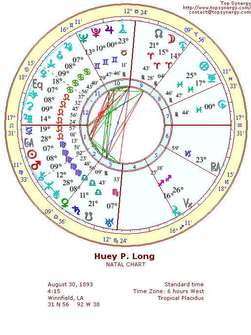 Huey Long natal wheel chart