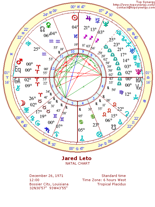 Jared Leto natal wheel chart