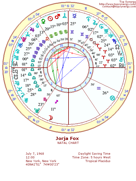 Jorja Fox natal wheel chart