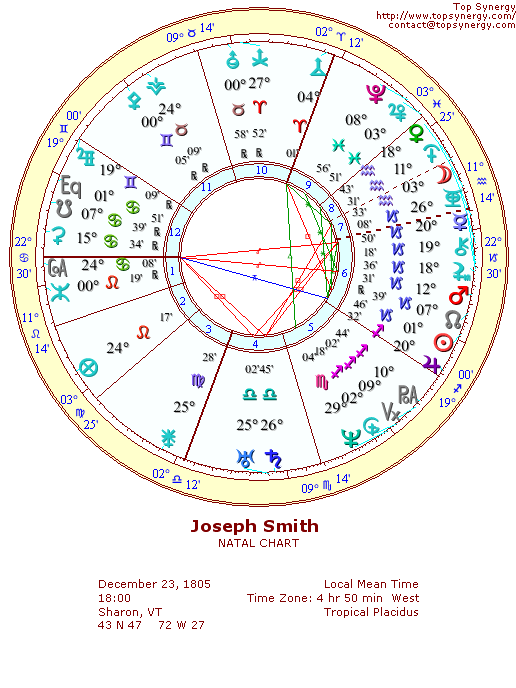 Joseph Smith Birthday And Astrological Chart