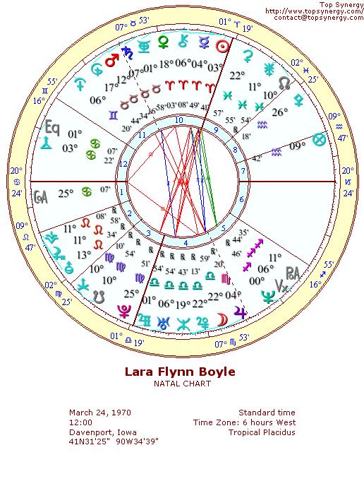Lara Flynn Boyle birth chart