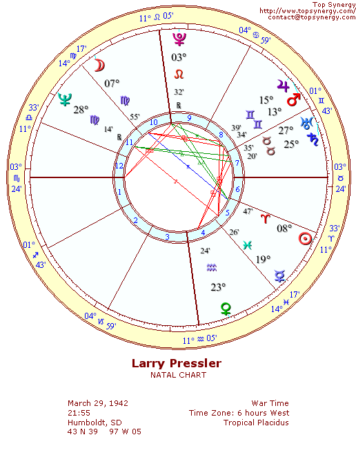 Larry Pressler natal wheel chart