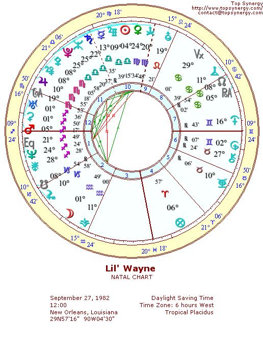 Lil Wayne Birthday And Astrological Chart