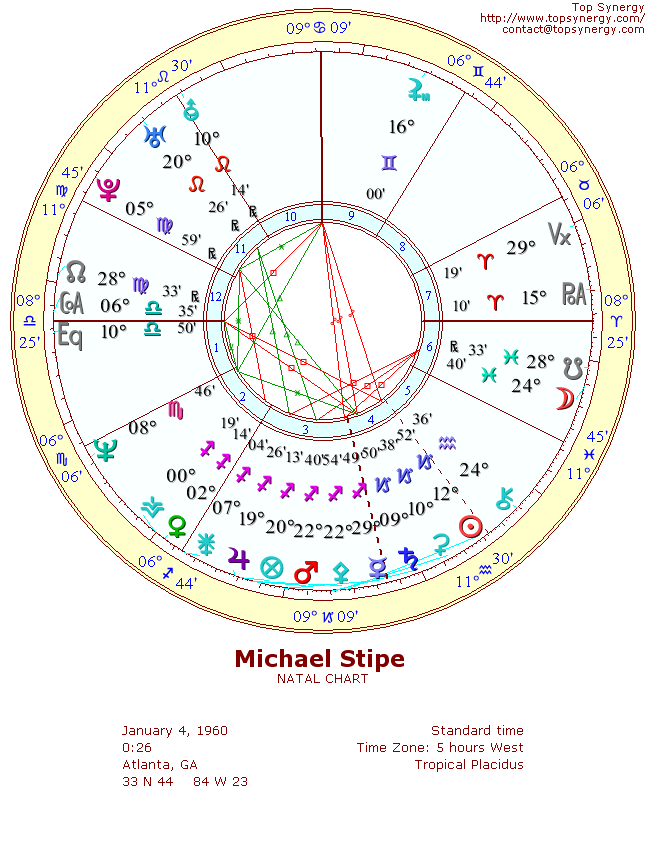 Michael Stipe natal wheel chart
