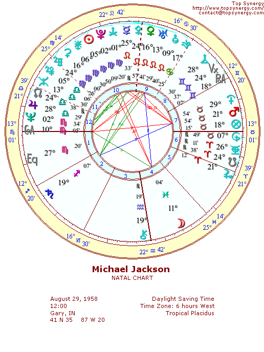 Michael Jackson Birthday And Astrological Chart