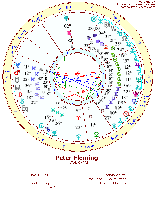 Peter Fleming natal wheel chart