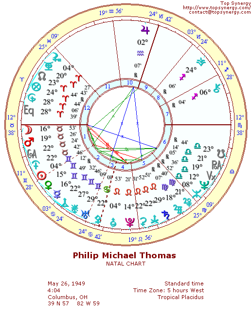 Philip Michael Thomas natal wheel chart