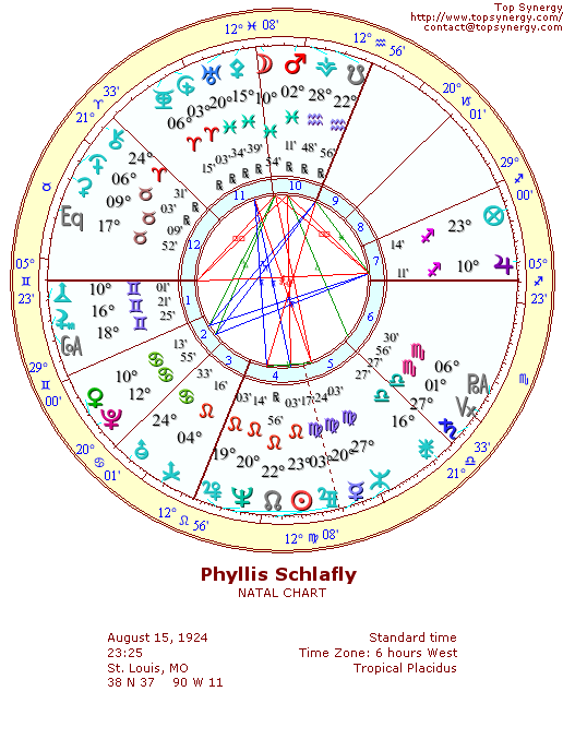 Phyllis Schlafly natal wheel chart