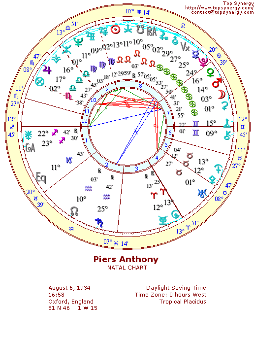Piers Anthony natal wheel chart