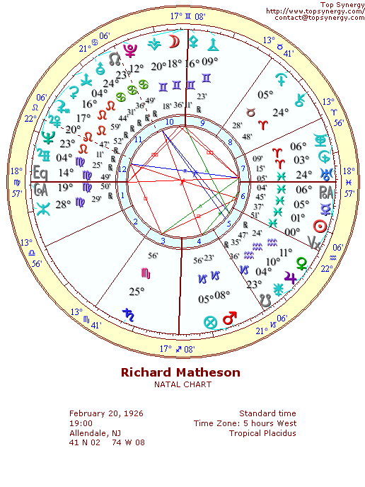 Richard Matheson natal wheel chart