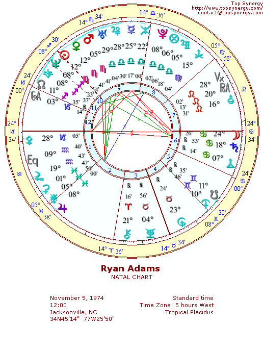Ryan Adams natal wheel chart