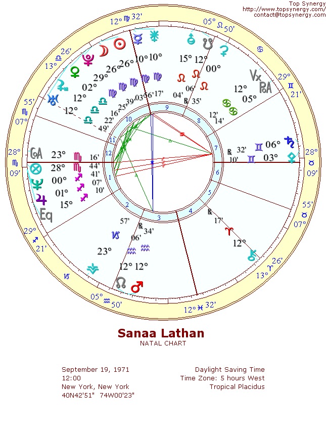 Sanaa Lathan Birthday And Astrological Chart