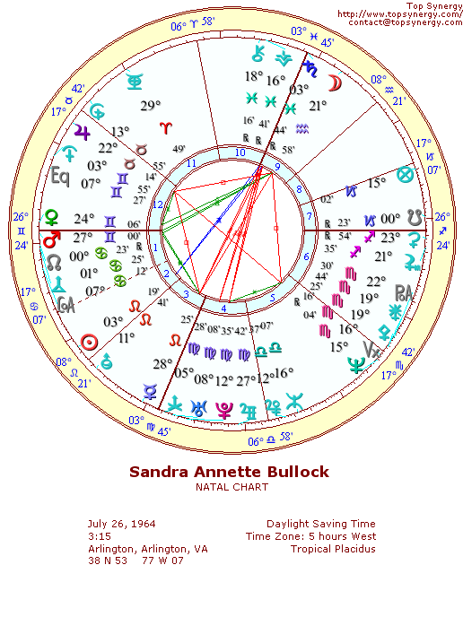 Sandra Bullock Birthday And Astrological Chart