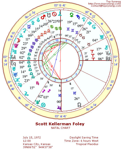 Scott Foley natal wheel chart