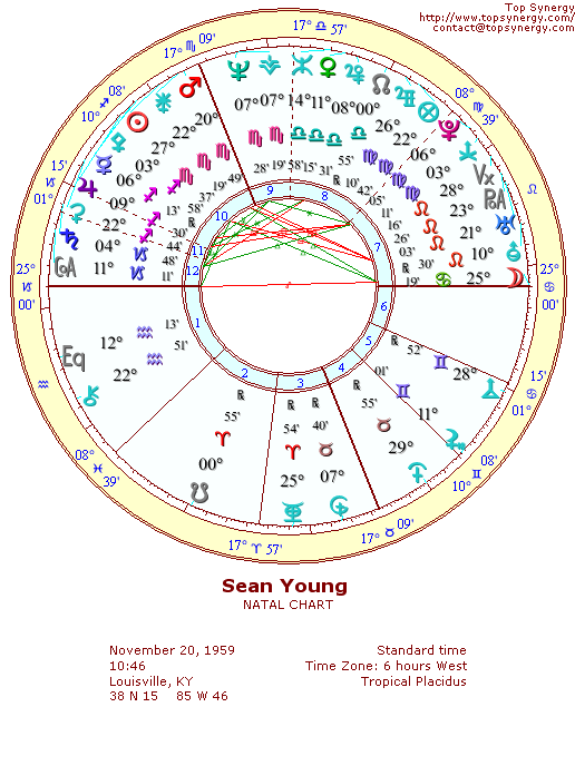 Sean Young natal wheel chart