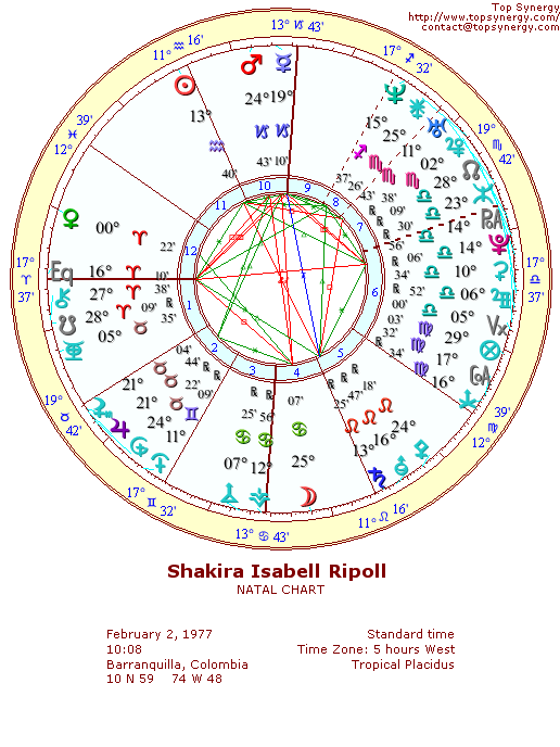 Shakira Birthday And Astrological Chart
