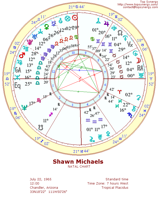 Shawn Michaels natal wheel chart