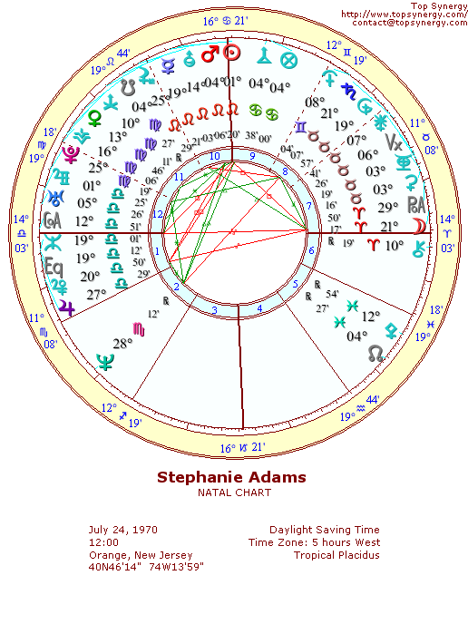 Stephanie Adams natal wheel chart