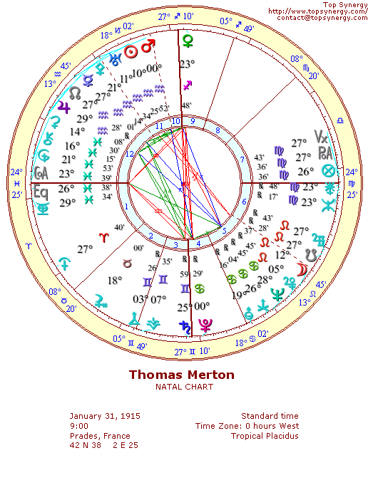 Thomas Merton natal wheel chart
