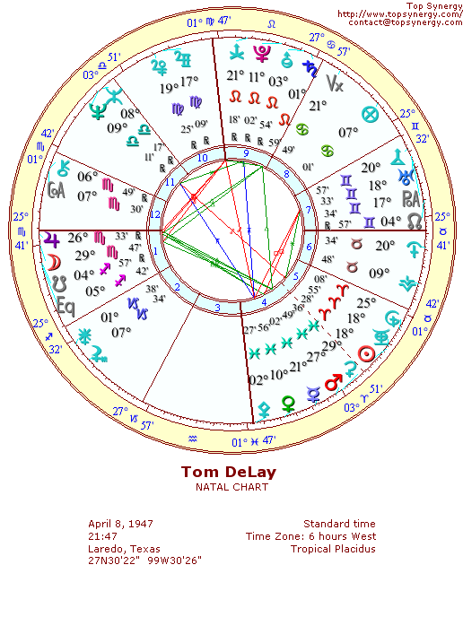 Tom DeLay natal wheel chart
