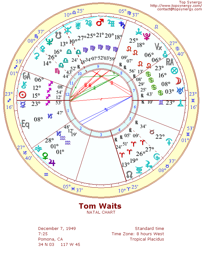 Tom Waits natal wheel chart