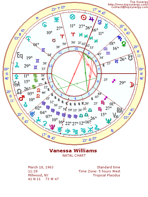 Vanessa Williams natal wheel chart