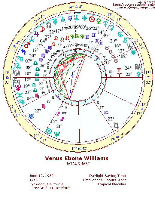 Venus Williams natal wheel chart
