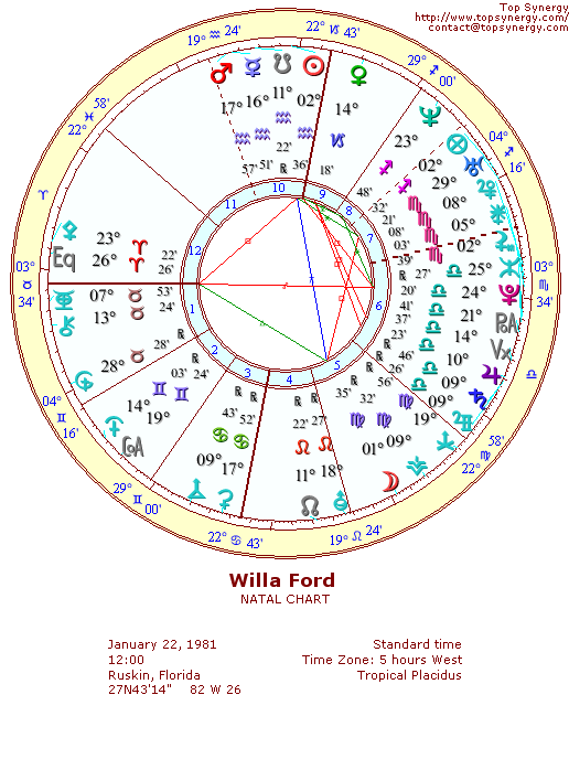 Willa Ford natal wheel chart