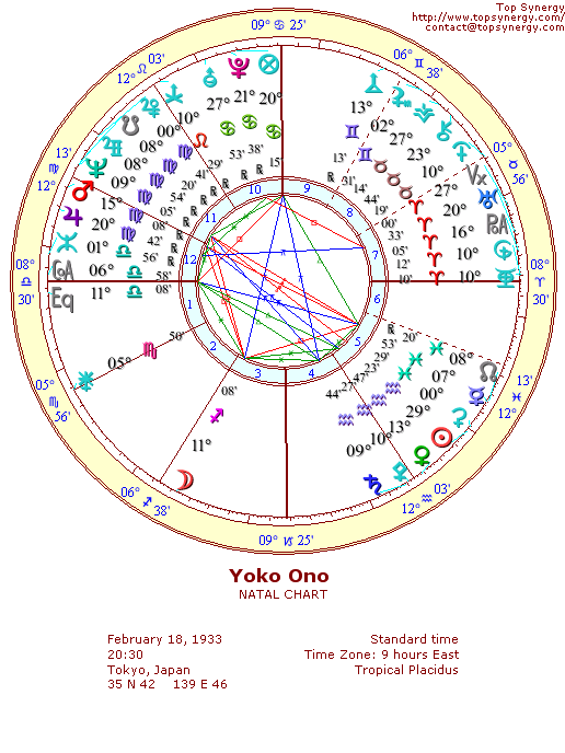 Yoko Ono Birthday And Astrological Chart